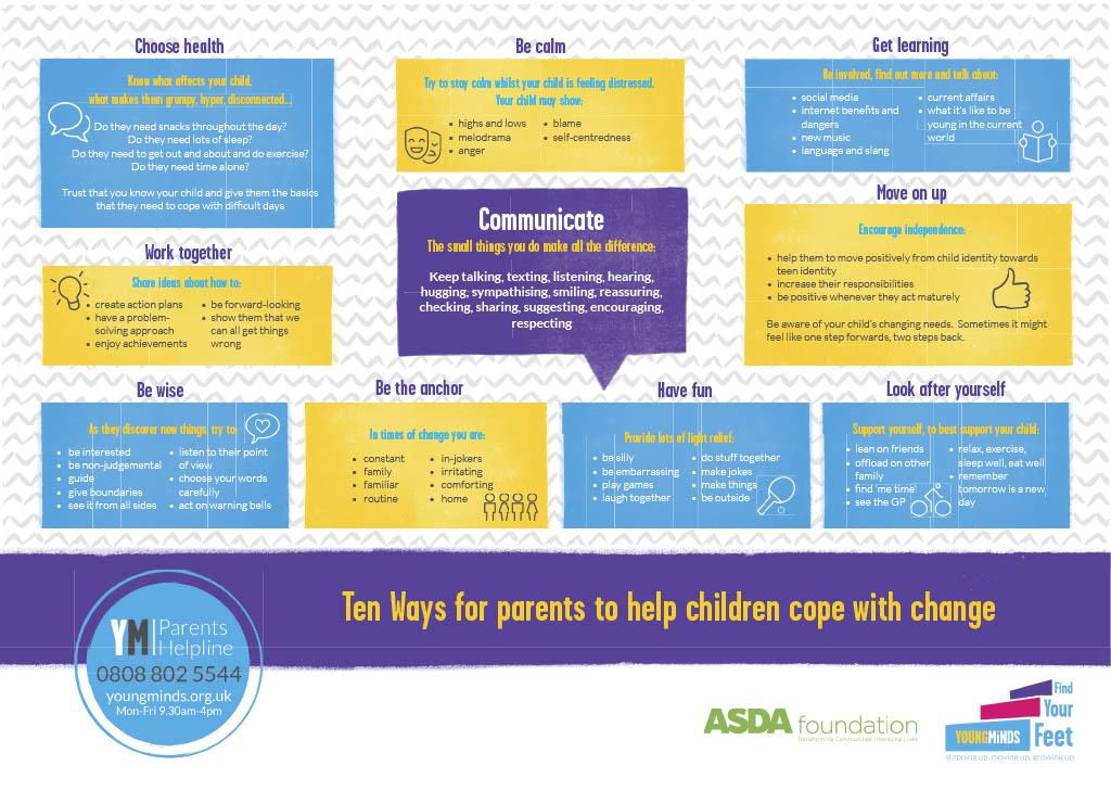 Ten ways for parents to help their children with change